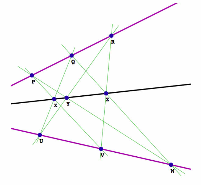Graph - Pappus' Theorem